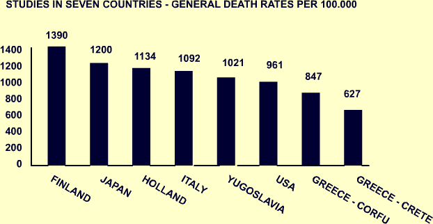 Deaths per 10.000, Nutritional value of PDO cheeses